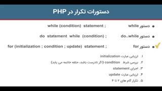 آموزش برنامه نویسی به زبان PHP - جلسه پنجم : دستورات تکرار (حلقه ها) در PHP