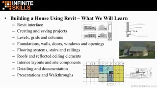 آموزش کامل طراحی خانه در Revit