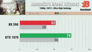مقایسه کارت گرافیک AMD RX 590 با NVIDIA GTX 1070