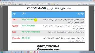 آموزش جامع IOT با استفاده از  ماژول ESP – قسمت سوم