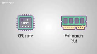 دو حفره امنیتی مهم در پردازندهها!