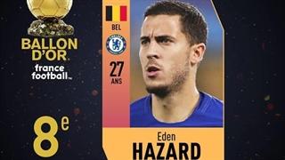 ادن هازارد در رتبۀ هشتم فرانس فوتبال