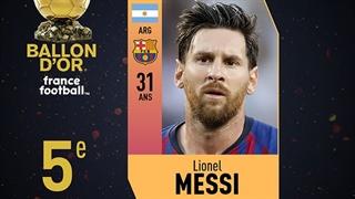 لیونل مسی در رتبۀ پنجم فرانس فوتبال