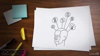 آموزش چگونگی افزایش خلاقیت(یادگیری)