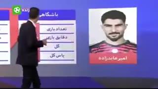 کنایه فردوسی پور به دعوت شدن فرشاد احمدزاده به تیم ملی
