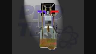 موتور فلاش  گات GAT چگونه عمل می کند|کاریزشاپ  02184267104