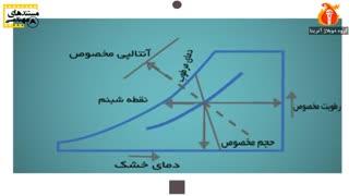 نمودار سایکومتریک