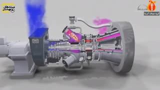 نحوه عملکرد توربین های گازی