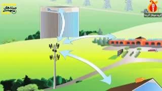 نحوه عملکرد کنتور هوشمند برق