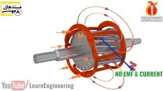 نحوه عملکرد موتور های القایی - قسمت دوم