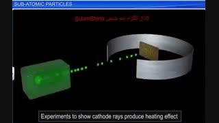 مستند نظریه های اتمی و کشف ذرات زیر اتمی