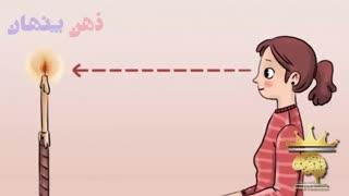 فعالسازی چشم سوم (Third Eye Activation)