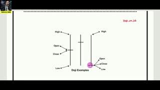 آموزش الگوهای کندل استیک - قسمت دوم