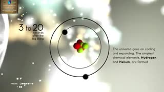 تشکیل جهان پس از بیگ بنگ  کاری ازopenmind ارائه شده توسط آکادمی اشارتی در ابواب علوم
