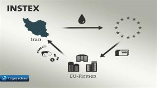 اینستکس و کاربرد آن به روایت وزارت خارجه فرانسه