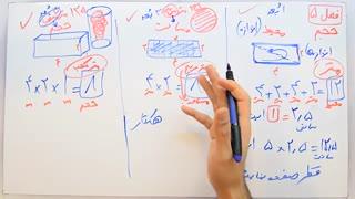 ریاضی 7 - فصل 6 - بخش 1 : تفاوت حجم با محیط و مساحت