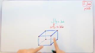 ریاضی 7 - فصل 6 - بخش 2 : معرفی حجم های هندسی