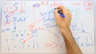 ریاضی 7 - فصل 6 - بخش 3 : فرمول حجم و نحوه محاسبه