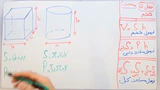 ریاضی 7 - فصل 6 - بخش 5 : مساحت جانبی و مساحت کل