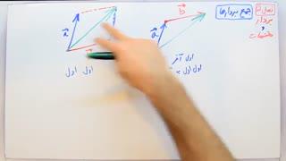 ریاضی 8 - فصل 5 - بخش 1 : معرفی و برآیند بردار ها