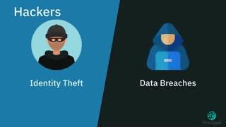 مدیریت هویت دیجیتال