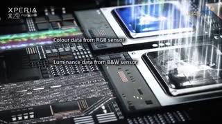 گوشی سونی Xperia XZ2 Premium - ابر ماشین برای ساخت محتوا!