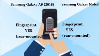 Galaxy a9 2018 vs note 8