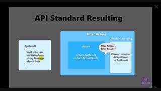 یک دست سازی و استاندارد سازی خروجی APIها درASP.NET Core