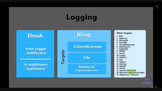 لاگ خطا ها در ASP.NET Core توسط Elmah و NLog + sentry