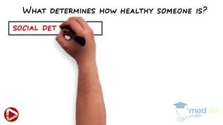 مفهوم و معنای واژه ی سلامتی