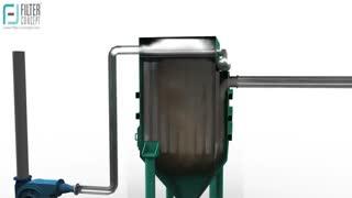 ساخت و تولید بگ فیلتر و غبارگیرهای صنعتی