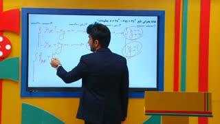 تدریس اکسترمم دو متغیره در کنکور ارشد حسابداری و مدیریت
