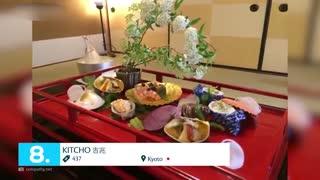 تاپ تایم - 10 رستوران گرانقیمت دنیا