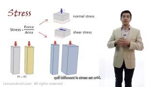 رابطه تنش و کرنش - مقاومت مصالح درس 1
