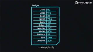 مستند بانکی به نام بیت کوین Banking on Bitcoin – فارسی