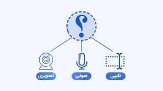 موشن گرافیک آسان سمینار | گوینده: احسان بهمنی