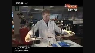 فرایند هابر تولید آمونیاک