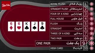 آموزش پوکر هولدم به زبان فارسی – گام دوم: ترتیب دستها در پوکر