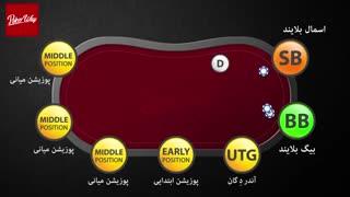 آموزش پوکر هولدم به زبان فارسی – گام چهارم (تعریف پوزیشن و اهمیت آن در بازی پوکر)