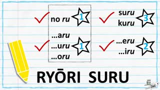 فعل در زبان ژاپنی - (زیرنویس فارسی) آموزش زبان ژاپنی