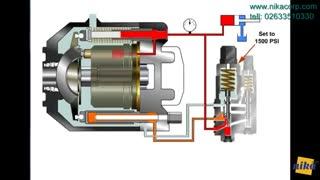 انواع پمپ هیدرولیک