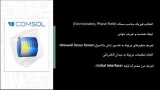 جداسازی به کمک به هم آمیختگی الکتریکی