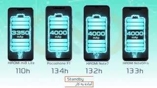 مقایسه گوشی های Xiaomi mi8 lite, Xiaomi note7, Xiaomi note6 pro و Pocophone F1