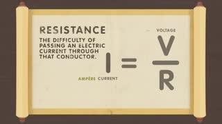 تاریخ علم؛ الکتریسیته