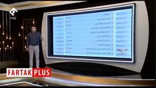 واکنش علی ضیا به حذف ۴ صفر از پول ملی؛ با اجرایی شدن این طرح مسئله ارز یک شبه حل میشود!