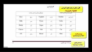 حفظ و کدینگ لغات کتاب 504 و 1100 واژه( با استاد 10 زبانه علی کیانپور)