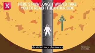 اگر می توانستید از داخل زمین به سمت دیگر آن عبور کنید چه اتفاقی رخ می داد؟
