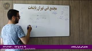 آموزش کامل و جامع دیود ها، دیود چیست ؟ ......مجتمع فنی تهران پایتخت