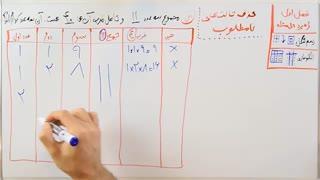 ریاضی 7 - فصل 1 - بخش 3 : راهبرد حذف حالت های نامطلوب