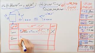 ریاضی 7 - فصل 1 - بخش 8 : راهبرد روش های نمادین